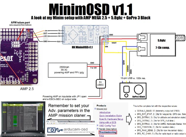 Garage Door Openers moreover APM Wiring Diagram likewise Raspberry Pi Temperature Sensor together with APM 2 6 Pinout Connections additionally GSM Arduino Shield Schematic. on apm 2 6 pinout